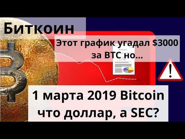 Биткоин Этот график угадал $3000 за BTC но 1 марта 2019 bitcoin что доллар,а SEC