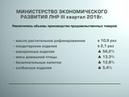 ГТРК ЛНР. Республика в цифрах. Министерство экономического развития ЛНР. III квартал 2018 год.