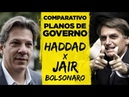 Os planos de governo de Haddad e Bolsonaro | por Kim Kataguiri