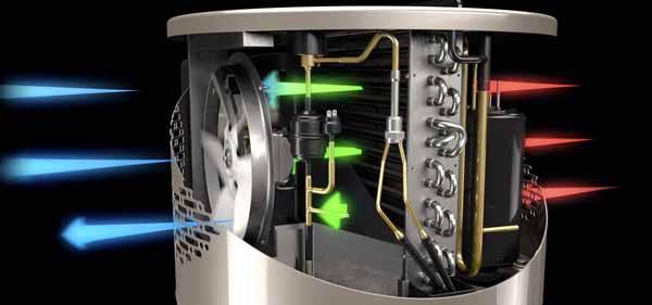 Что такое гибридный водонагреватель?