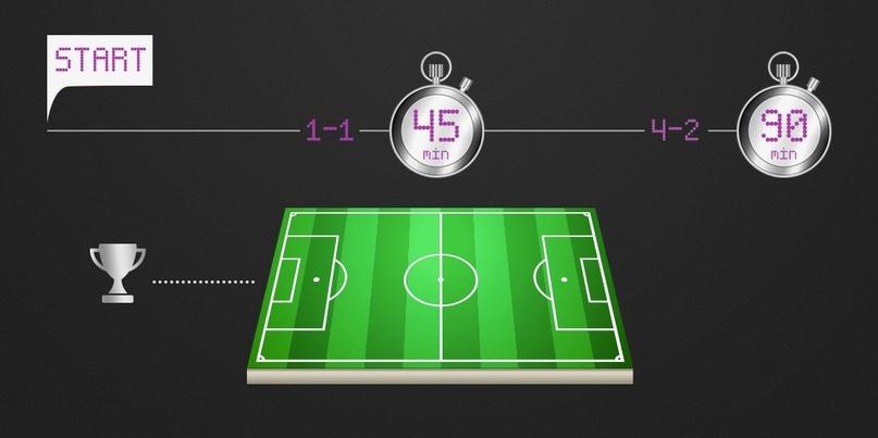 спорт ставки и анализ на