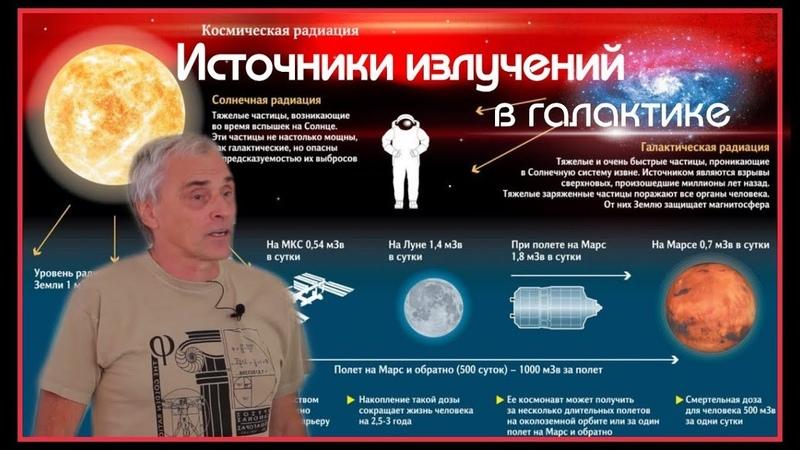 Источники излучения в Галактике Трушкин Сергей