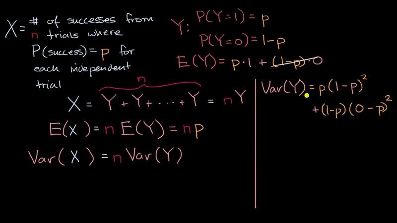 Variance of a binomial variable | Random variables | AP Statistics | Khan Academy