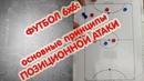ТАКТИКА ПОЗИЦИОННОЙ АТАКИ - ФУТБОЛ 6х6