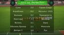ПФЛ - Усі голи 16-го туру Першої Ліги України