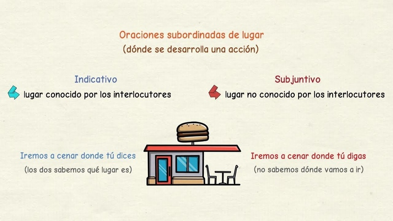 Aprender español: El subjuntivo en las subordinadas de lugar, modo y causa (nivel avanzado)