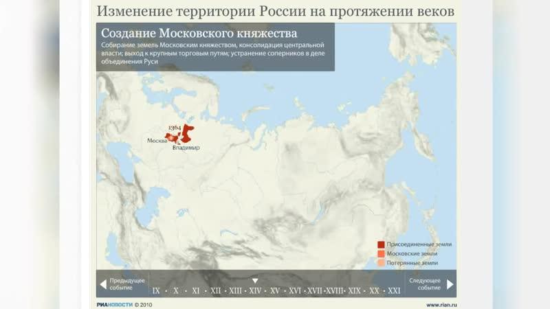 Интерактивная карта Россия на протяжении веков