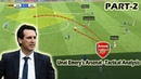 Part 2 Unai Emery at Arsenal Tactical Analysis Midfield and Offense