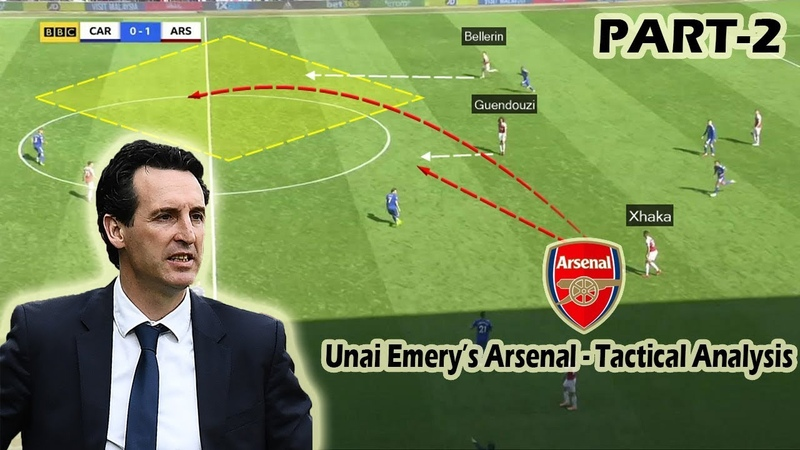 Part-2 | Unai Emery at Arsenal | Tactical Analysis | Midfield and Offense