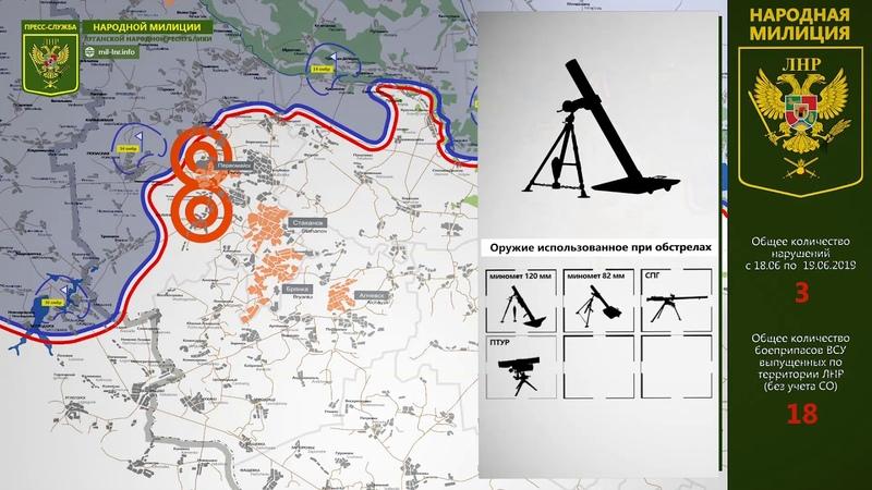 19 июня 2019 - Обстановка на линии соприкосновения за сутки | Карта обстрелов
