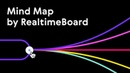 Introducing RealtimeBoard Mind Map