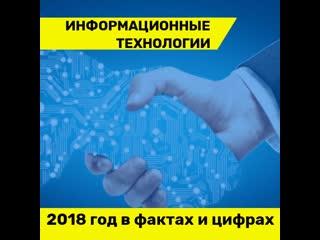 Информационные технологии Ульяновской области 2018 год