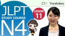 JLPT N4 Lesson 11-1 Vocabulary「The manager allowed me to be in charge of a new project.」【日本語能力試験N4】