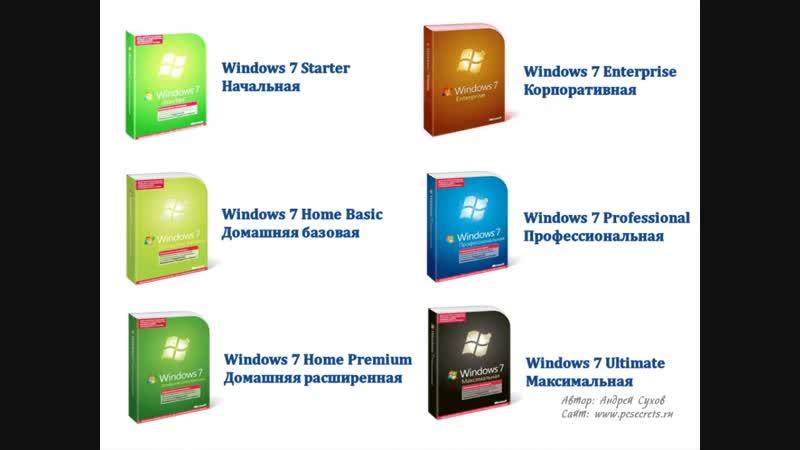 Урок 2 - Какую редакцию Windows 7 установить - YouTube [720p]