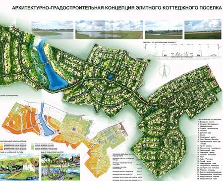 Проект строительства коттеджного посёлка