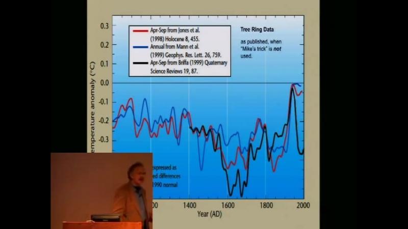Climategate hide the decline explained by Berkeley professor Richard A Muller HIGH