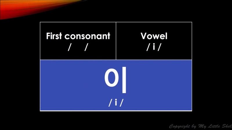 한글 모음 연습1 동영상 | The sounds of Hanguls vowels