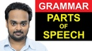 8 PARTS OF SPEECH Noun Verb Adjective Adverb Etc Basic English Grammar with Examples