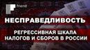 Несправедливость Регрессивная шкала налогов и сборов в России