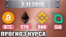 📕 ПРОГНОЗ КУРСА BITCOIN BTC , ETHEREUM ETH, SIA, BNB на сегодня