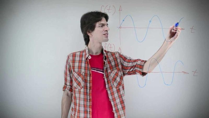 Математика - быстрое преобразование Фурье и вейвлет-преобразование. Часть 1.