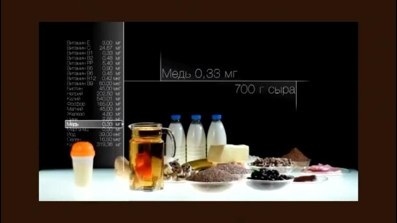 Полноценное питание - лишь Energy Diet