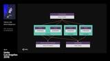 ECS Track Streaming and Serialization - Unite LA