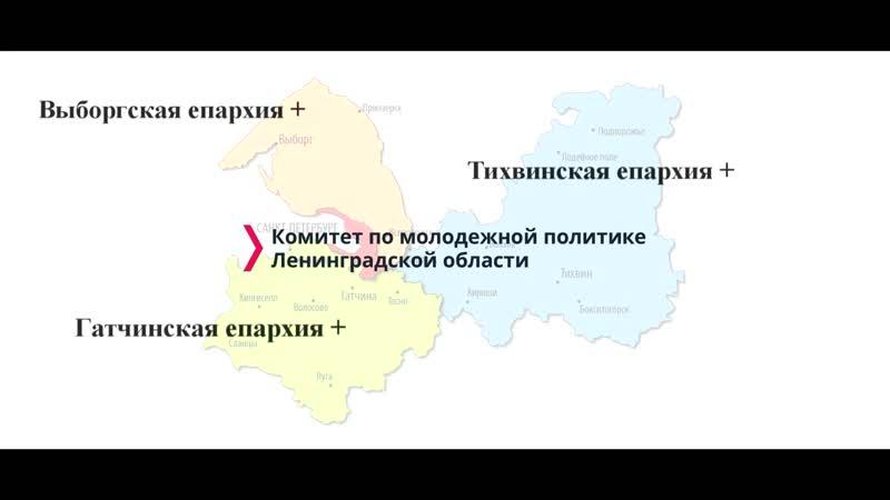 Православный молодежный форум Ленинградской области 2019