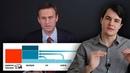 Умное голосование смысл стратегии Навального на 2019 год