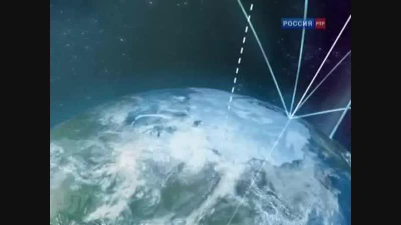 7 классу Наклон оси вращения Земли и климат Земли