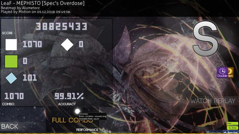 Osu!catch | Motion | LeaF - MEPHISTO [Spec's Overdose] HD,DT 99.91% 6 FC 651pp