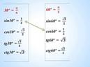 Тригонометрия Что такое синусы и косинусы Как запомнить таблицу без зубрёжки