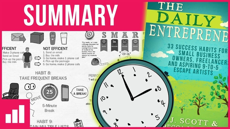 The Daily Entrepreneur by Steve Scott (2/6) ► How to Improve Productivity