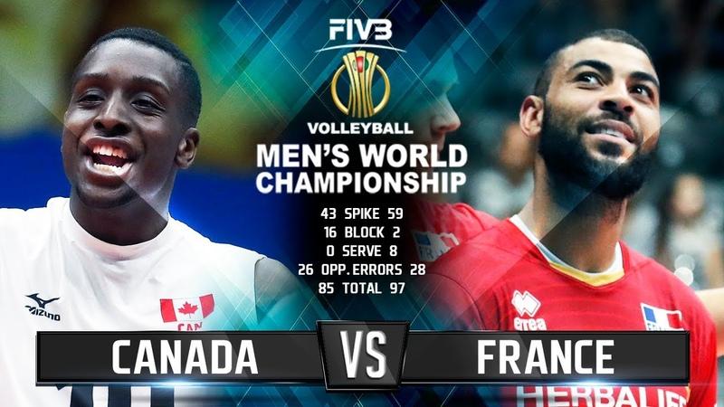 Canada vs. France   Highlights   Mens World Championship 2018