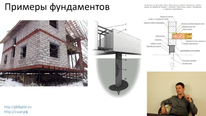 На каких фундаментах можно строить газобетонный дом.