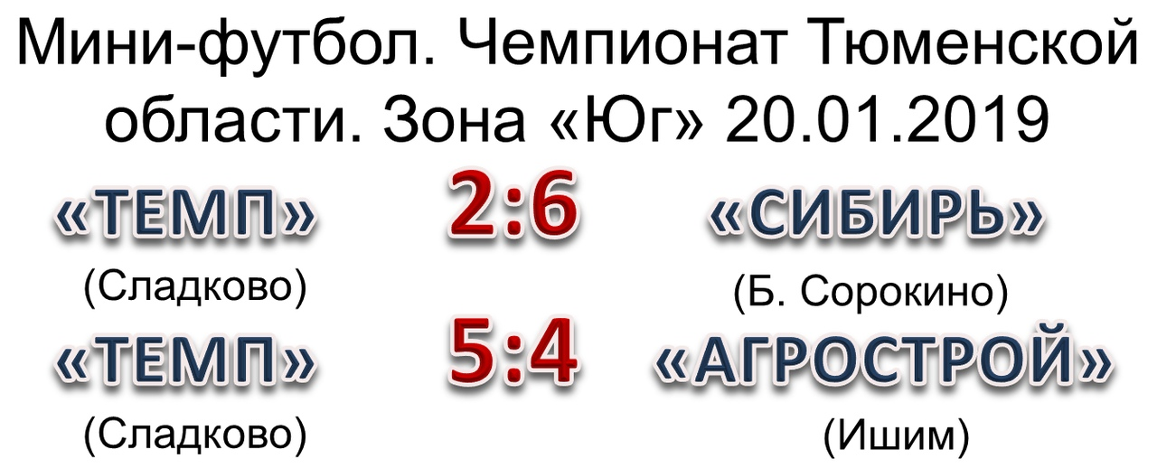 Мини-футбол.Чемпионат Тюменской области. Зона