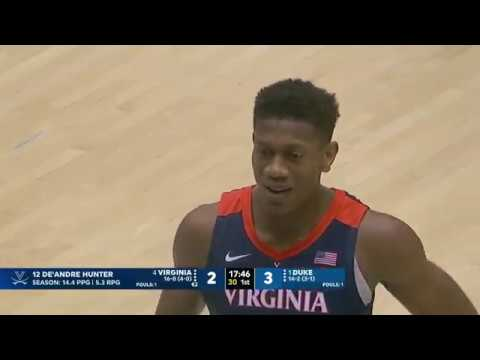 Virginia vs Duke - NCAA Basketball 2019 | 19/01/2019