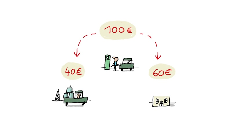 Pourquoi le prix du carburant augmente ? (EP. 662) - 1 jour, 1 question