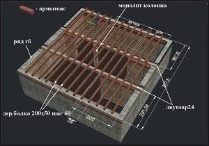 Межэтажное перекрытие по деревянным балкам