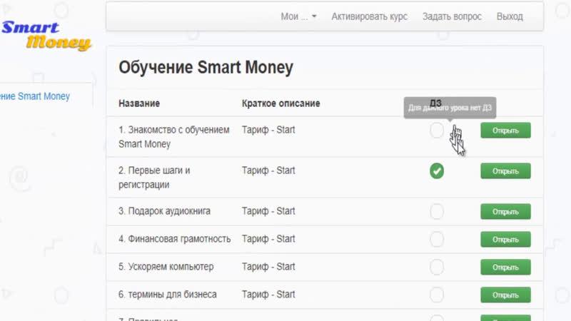 Обучение Smart Money обзор кабинета vk.cc/8XpdgU