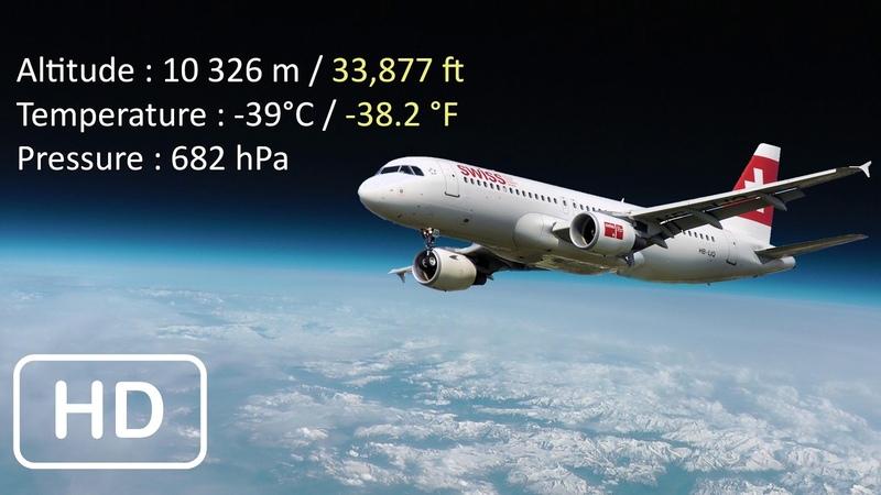 Un ballon sonde stratosphérique filme un avion de ligne Swiss [subtitles]