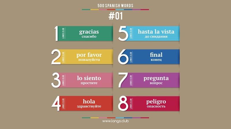 01 ИСПАНСКИЙ ЯЗЫК 500 основных слов Изучаем испанский язык самостоятельно
