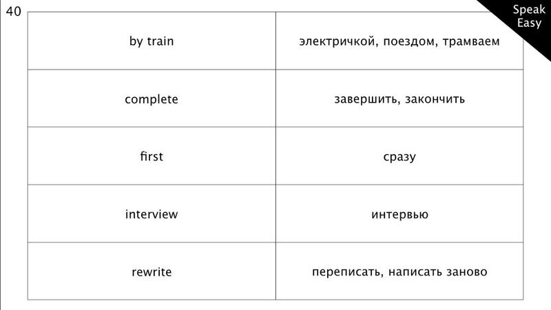 Словарь к Уроку 7 английский для начинающих