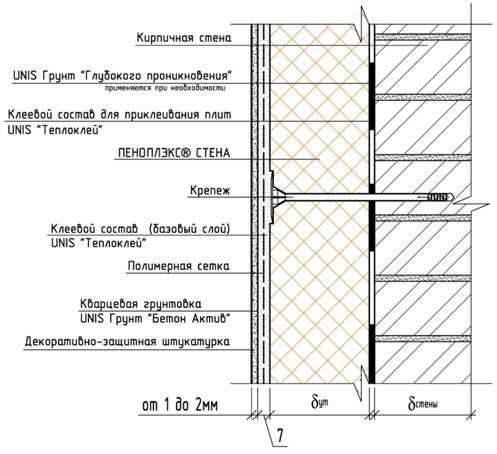 Научный подход к теме «дышащих стен»