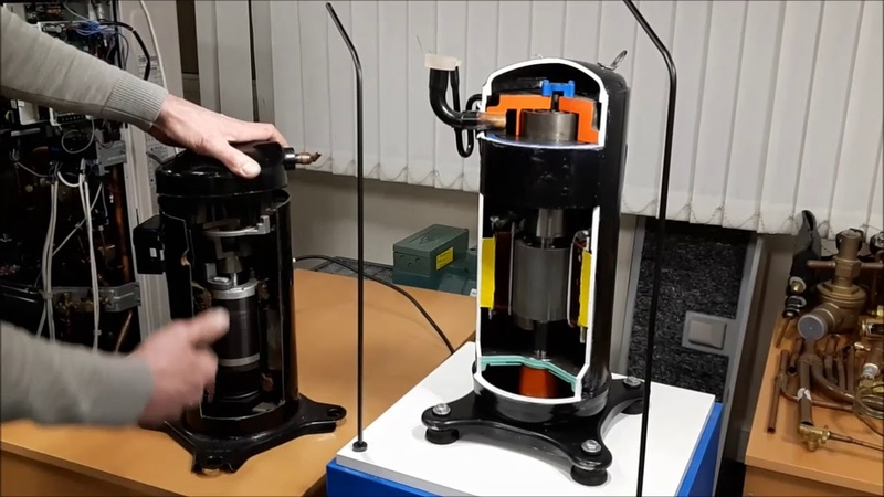 Два вида спиральных компрессоров