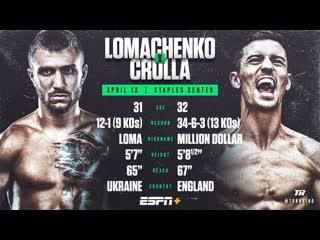 Ломаченко vs кролла (какой-то парень и zombie walker)