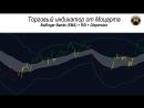 Торговый индикатор от Моцарта. Bollinger Bands (EMA) RSI Dispersion