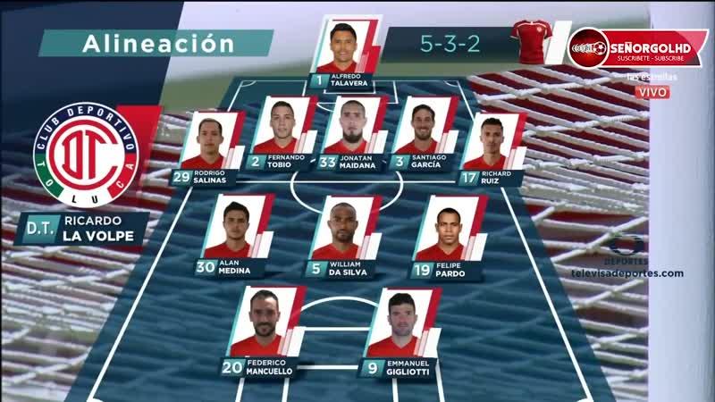 Toluca Vs Monterrey Resumen y Goles Jornada 13 Liga MX Clausura 2019 - HD