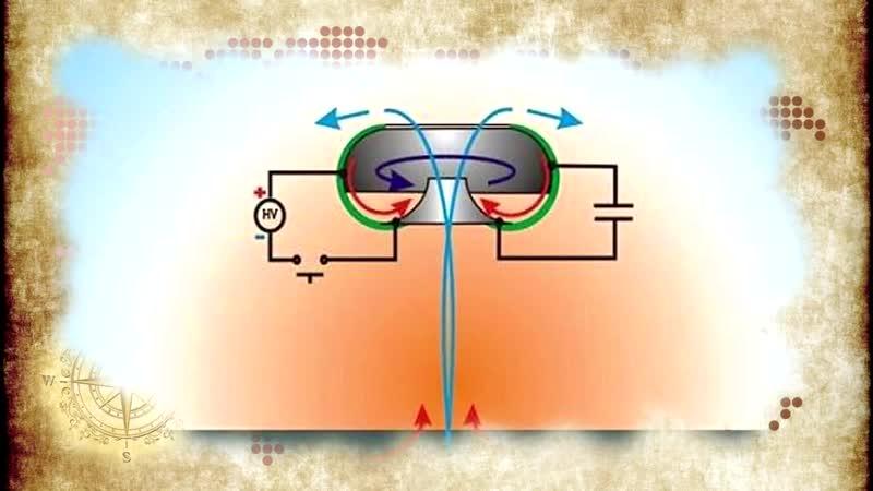 Неужели левитация существует и используется? Как работает ионный ветер для людей.