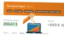 💡 Home Depot (HD) - долгосрочная инвестиция с хорошими дивидендами!